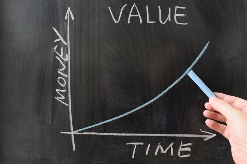 time value money The time value of money mathematics quantify the value of a dollar through time this, of course.